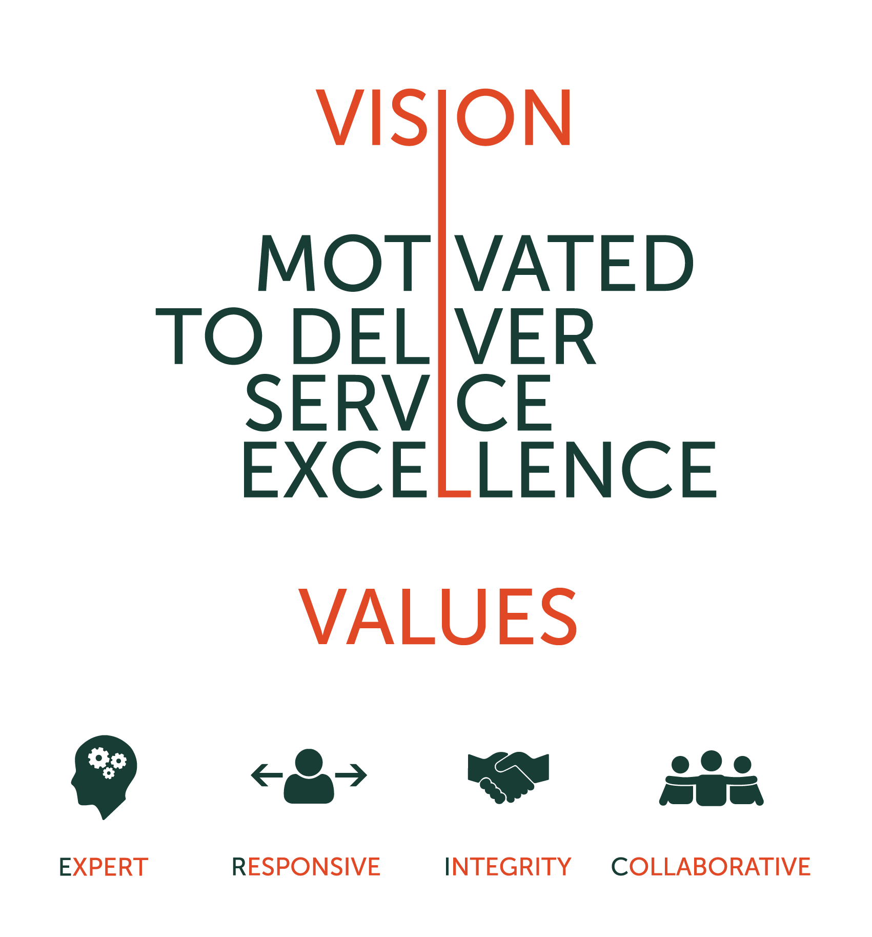 Vision and Values - Motivated to deliver service excellence